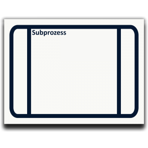 Icon Subprocess as sticky notes for process analysis symbols