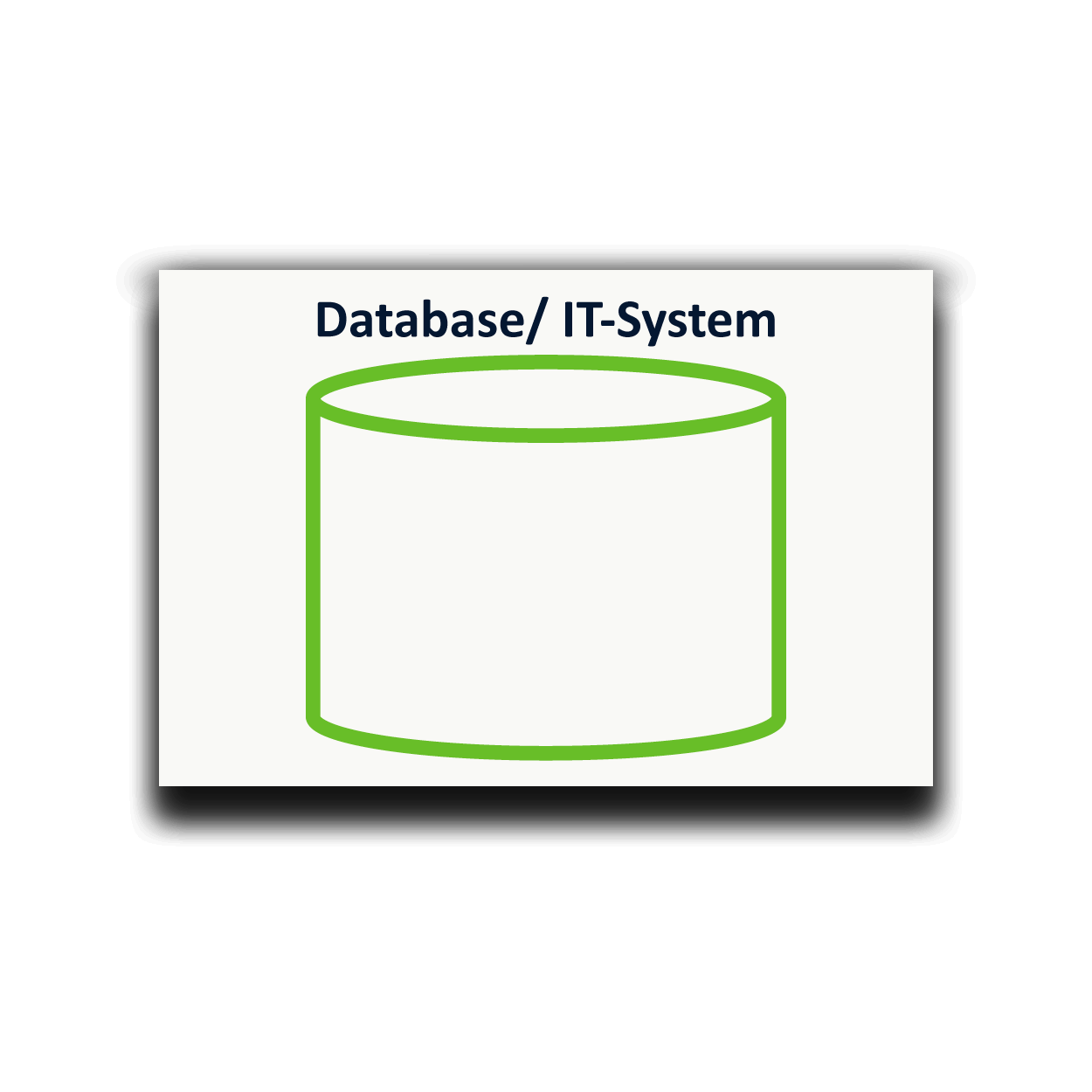 Icon Database/ IT-System e as sticky notes for process analysis