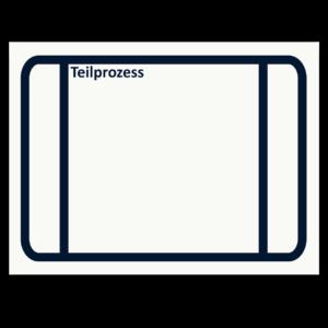 Symbol Teilprozess als Haftnotizblock zur Prozessanalyse